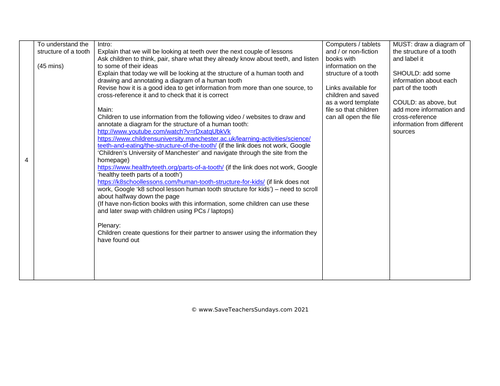 Structure Of A Tooth Ks2 Lesson Plan By Saveteacherssundays