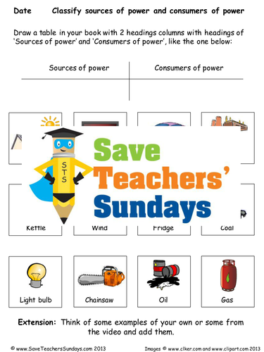 Sources And Consumers Of Power Ks2 Lesson Plan Mind Map