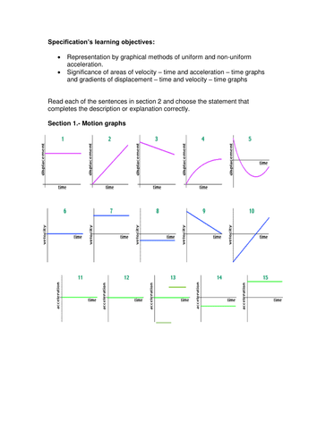 'AS' Linear motion graphs starter activity or a revision and consolidation  lesson activity
