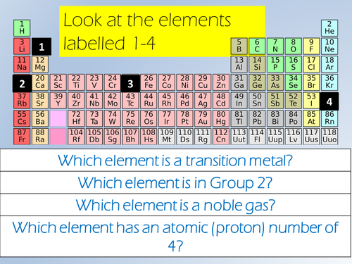 AQA 2016 chemistry lesson 4: the structure of the modern periodic table