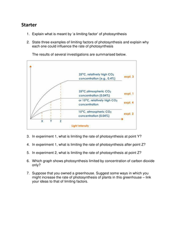 Limiting factors of photosynthesis - understanding rate of ...