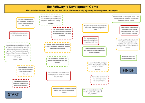 The Pathway to Development Board Game