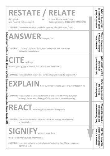 RACERS - templates for an analytical framework for paragraphs