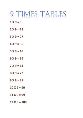 Number Names Worksheets » Nine Times Table Games - Free Printable ...