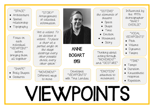 Theater / Theatre Practitioner Poster ANNE BOGART VIEWPOINTS