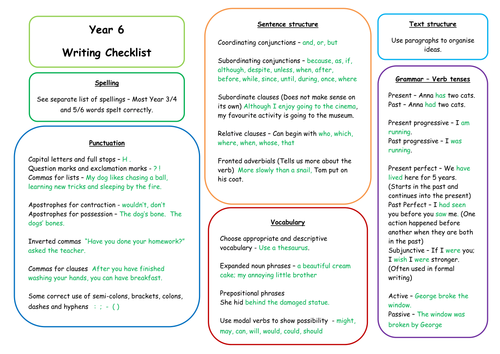 Year 6 Writing Checklist for the New Curriculum.