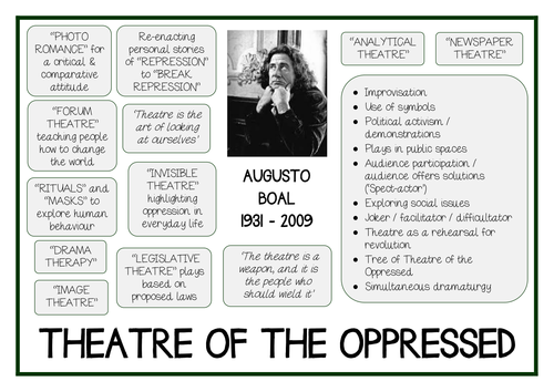 AUGUSTO BOAL 'Theatre of the Oppressed' Drama Poster