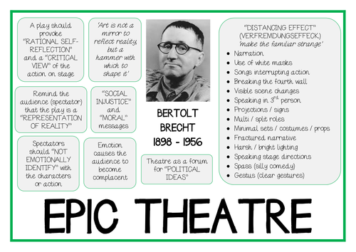 Brecht EPIC THEATRE Drama Practitioner Poster
