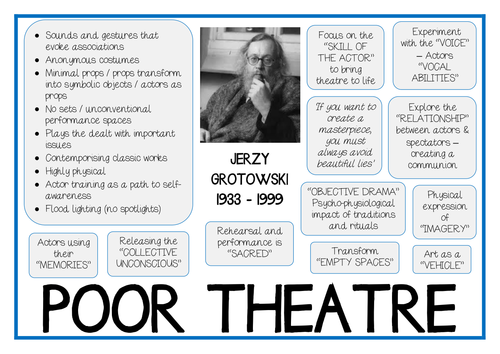 how to make a theatre poster