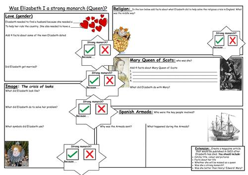 Elizabeth I conclusion, revision and assessment (SEN alternatives for the assessment)