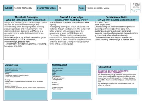 Scheme of Work / Scheme of Learning / Unit of Work - Year 10 GCSE - AQA Textiles
