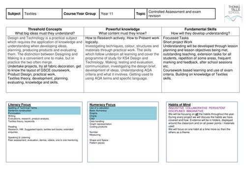 Textiles Scheme of Work / Scheme of Learning / Unit of Work - Year 11 AQA GCSE