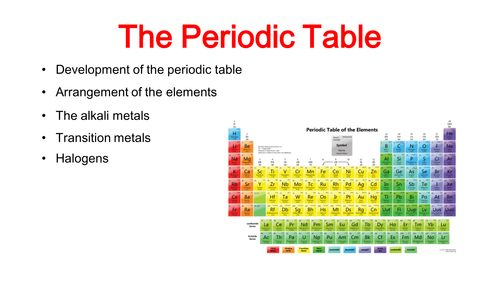 The Periodic Table GCSE Chemistry