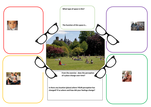 OCR A Level - Changing Spaces; Making Places - Lesson 3 - Perception of Place
