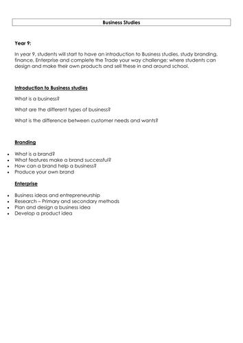 About GCSE Business Studies