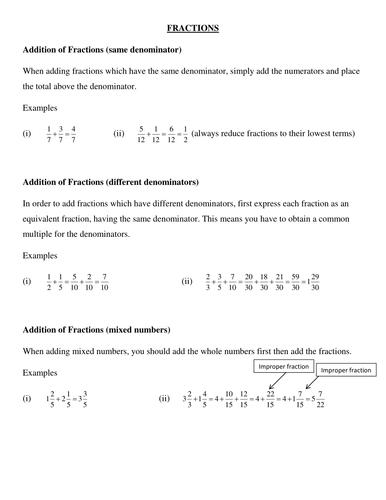 Fractions; review of the four rules
