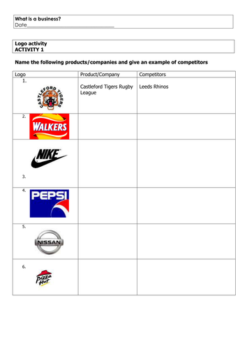 GCSE Business logo and slogan lesson ppt