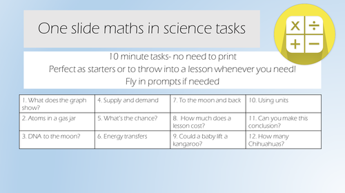Maths in science activities