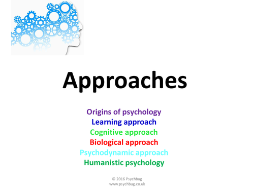 Approaches to psychology - AQA