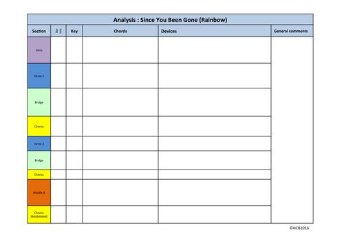 EDUQAS GCSE Music 9-1 Set Work Rainbow: Analysis Grid