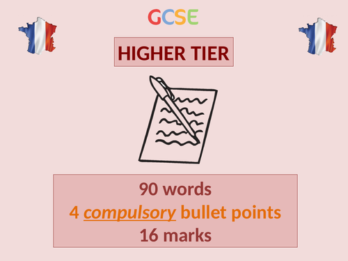 GCSE French / New AQA / Higher Tier / 90 words structured writing tasks / 4 bullet points / 2016