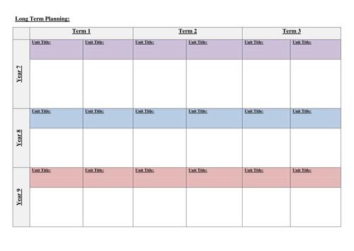 Unit + Scheme of Work + Lesson Plan + Long Term Planning Blank Templates