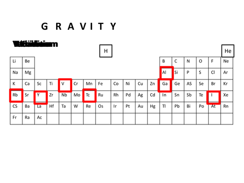 Periodic table Name the film Engagement activity for AQA 4.1.2