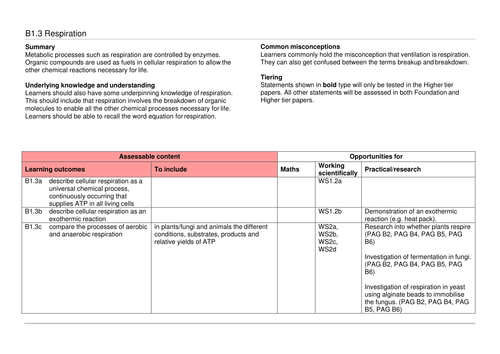 A complete SoW for OCR GCSE 9-1 Gateway Combined Science/Biology B1.3
