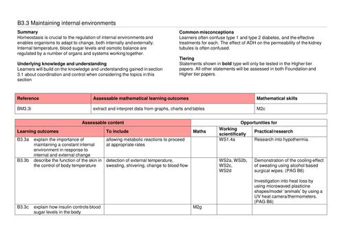 A complete SoW for OCR GCSE 9-1 Gateway Combined Science/Biology B3.3