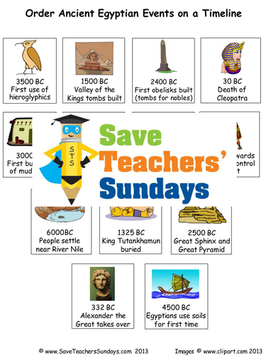 Ancient Egypt Timeline Ks2 Lesson Plan And Worksheet By