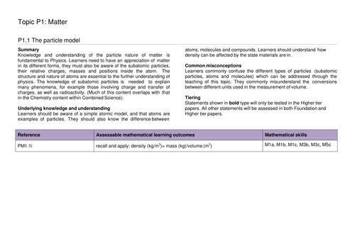A complete SoW for OCR GCSE 9-1 Gateway Combined Science/Physics P1.1