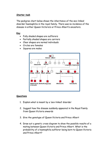 Inheritance Crosses and Pedigree Questions by Woffles92 - Teaching ...