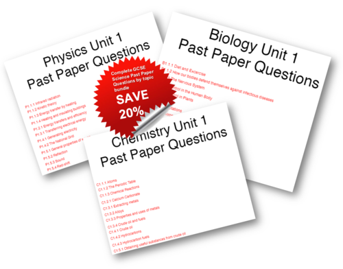 aqa biology past papers online
