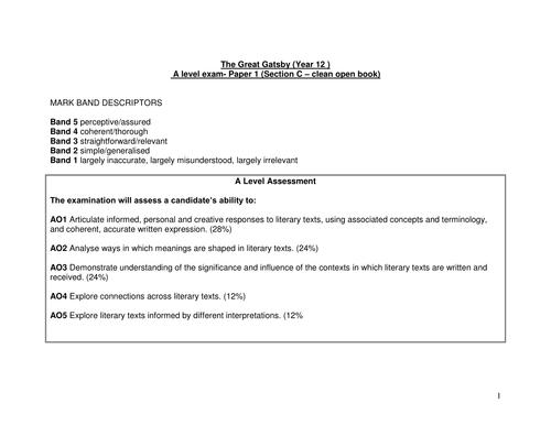argumentative essay outline examples outline for an argumentative essay  millicent rogers museum argumentative essay structure and