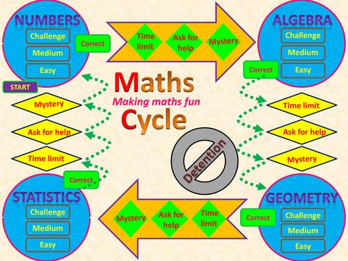 'Maths Cycle': Board game (fun & interactive)
