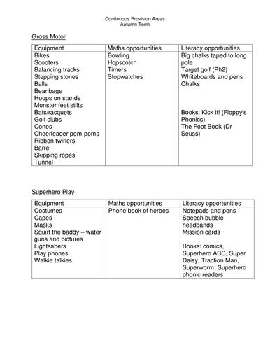 Continuous Provision Resources for Autumn term