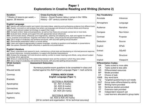 AQA Paper 1 Unit for 2017 GCSE Language (26 Lessons) - SOW, PPT, Resources, Mock Exams! - Scheme 2