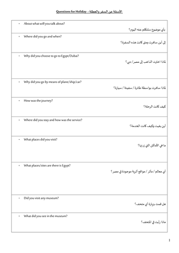 Speaking Resource Arabic GCSE Exam Revision