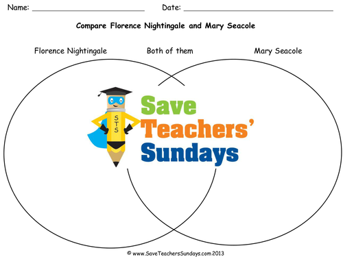 Venn Diagram On Florence Nightingale And Mary Seacole Ks1 Lesson
