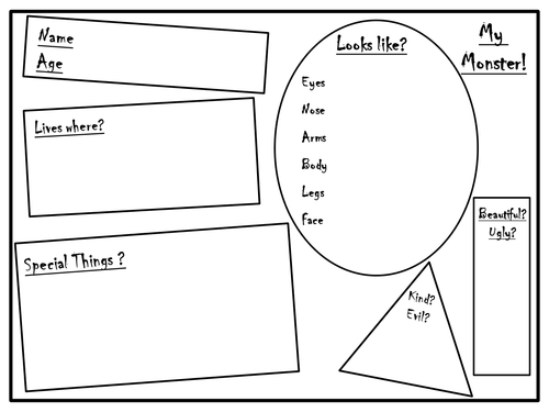 Character profile planning sheet easily adaptable by myrtle character profile planning sheet easily adaptable by myrtle teaching resources tes pronofoot35fo Gallery
