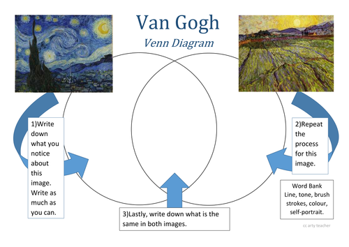 Van gogh art analysis venn diagram 3 by theartyteacher teaching van gogh art analysis venn diagram 3 by theartyteacher teaching resources tes ccuart Image collections