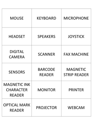 Gcse Igcse Interfaces Worksheet By Paulmid Uk Teaching