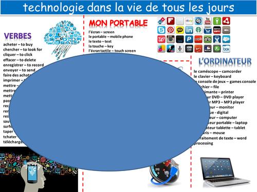 New GCSE literacy mat topic: technology