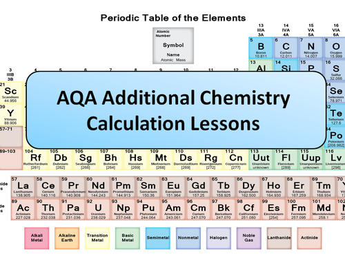 AQA Additional Chemistry Calculation Lessons
