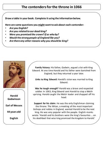 1066 Year of Crisis Worksheet