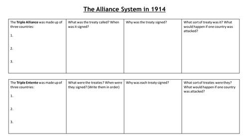 World War I Alliances Worksheet