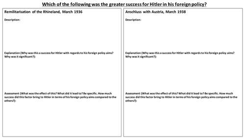 Anschluss Worksheet