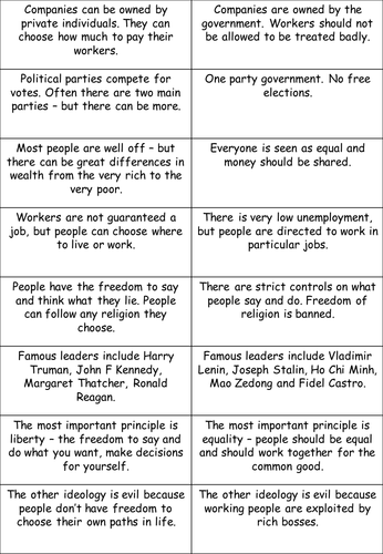 Intro to Cold War Worksheet