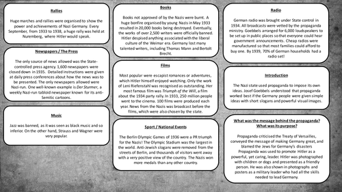 Key Stage 3 and 4 History Resources - Teaching Resources - TES