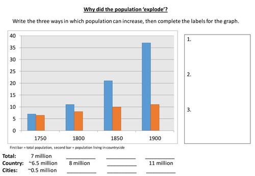 Population Worksheet